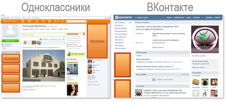 Медийная реклама ВКонтакте и Одноклассники
