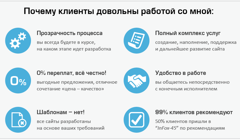 Как сделать сайт для клиента